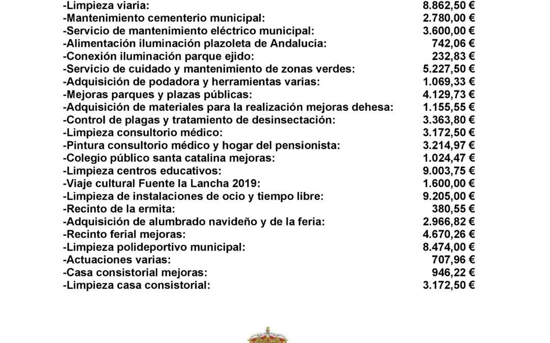 PROGRAMA ANUAL DE CONCERTACION Y EMPLEO 2019.DIPUTACION DE CORDOBA.